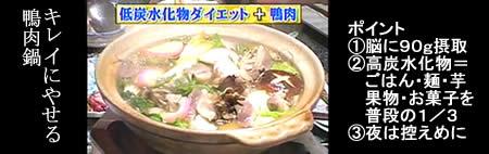 鴨肉鍋+低炭水化物ダイエット