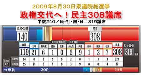 2009831senkyojpeg22k