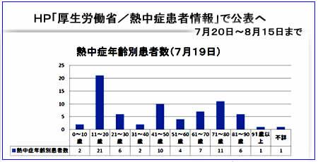 2012721nendainettyushojpeg19k